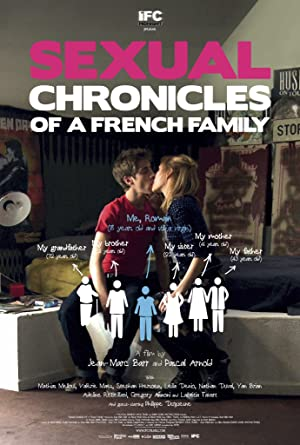 Sexual Chronicles of a French Family 2012 1080p BluRay x265 Opus